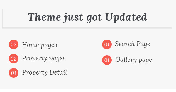 real estate wordpress updated features