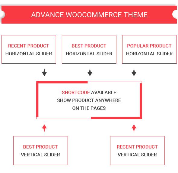 Menda - Ecommerce Wordpress Themes - 6